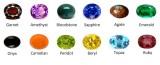 Birthstones: Month vs. ZodiacSign