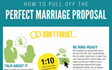 The Perfect MarriageProposal