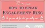 How to speak Engagement Ring