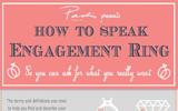 How to speak EngagementRing